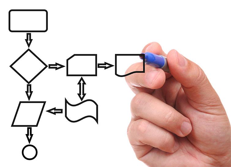 procesos-de-negocios-ippbsolutions